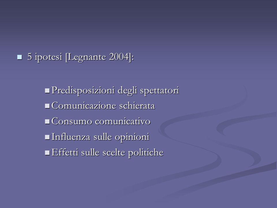 5 ipotesi [Legnante 2004]:Predisposizioni degli spettatori. Comunicazione schierata. Consumo comunicativo.
